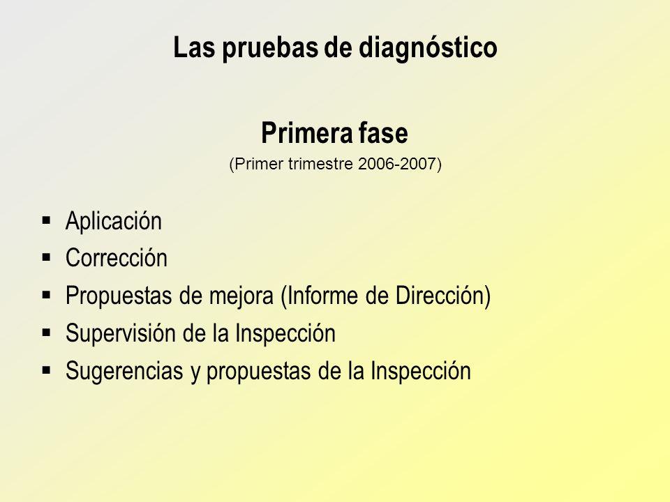 Las pruebas de diagnóstico Primera fase (Primer trimestre 2006-2007) Aplicación Corrección Propuestas de mejora (Informe de Dirección) Supervisión de