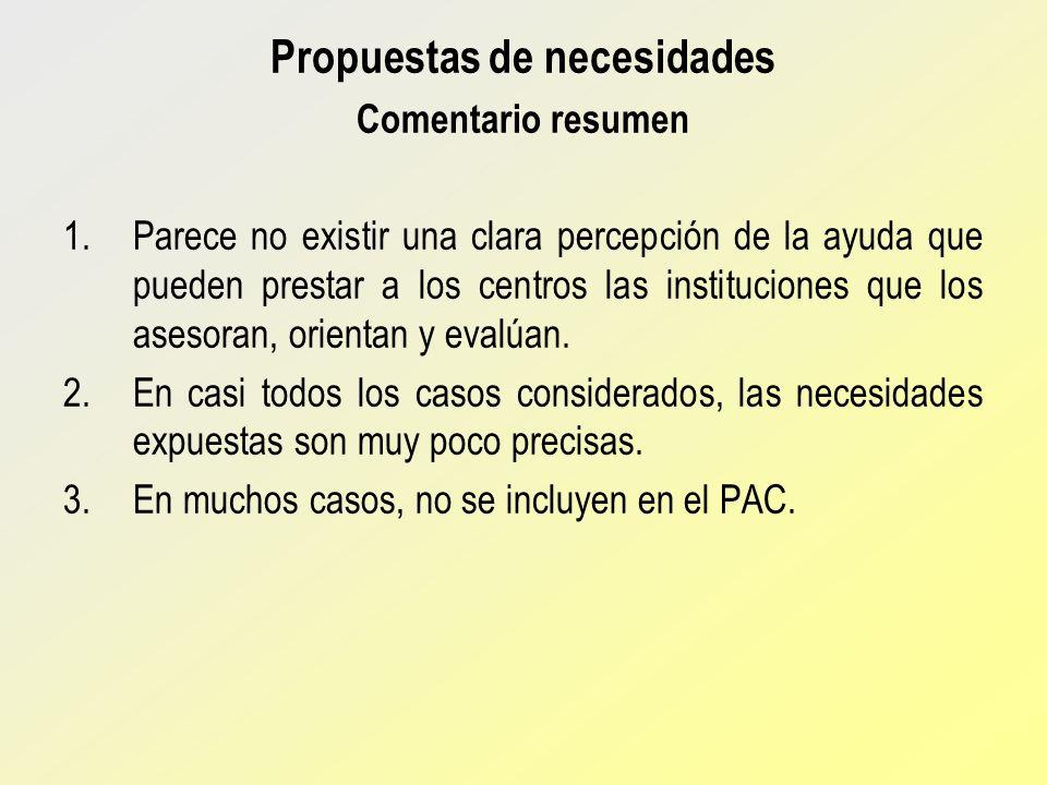 Propuestas de necesidades Comentario resumen 1.Parece no existir una clara percepción de la ayuda que pueden prestar a los centros las instituciones q