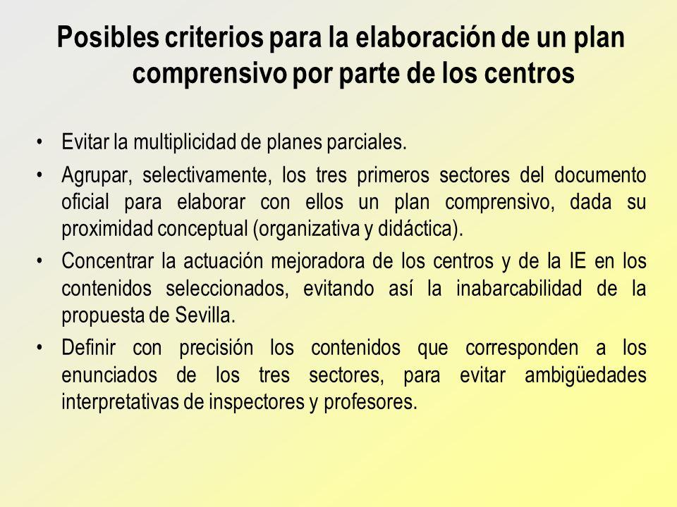 Posibles criterios para la elaboración de un plan comprensivo por parte de los centros Evitar la multiplicidad de planes parciales. Agrupar, selectiva