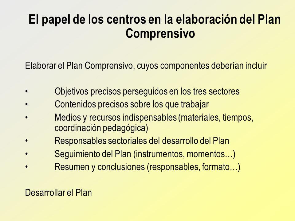 El papel de los centros en la elaboración del Plan Comprensivo Elaborar el Plan Comprensivo, cuyos componentes deberían incluir Objetivos precisos per