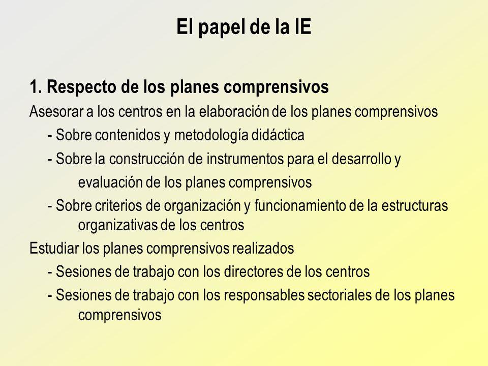 El papel de la IE 1. Respecto de los planes comprensivos Asesorar a los centros en la elaboración de los planes comprensivos - Sobre contenidos y meto