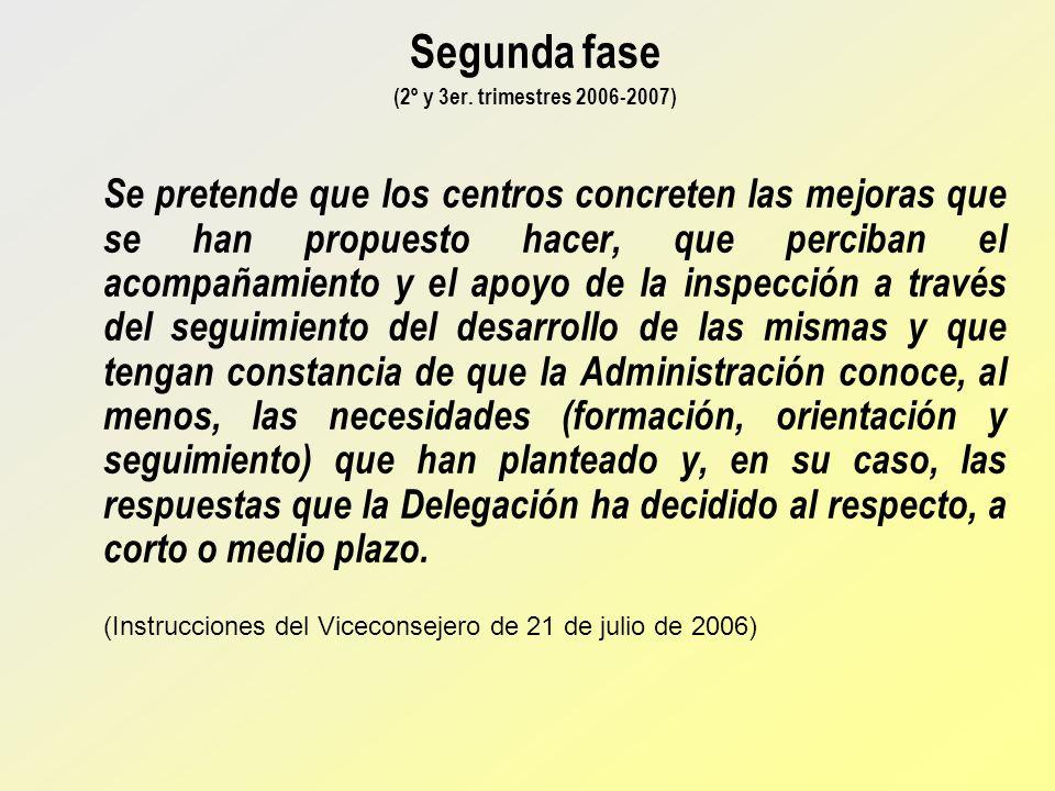 Segunda fase (2º y 3er. trimestres 2006-2007) Se pretende que los centros concreten las mejoras que se han propuesto hacer, que perciban el acompañami