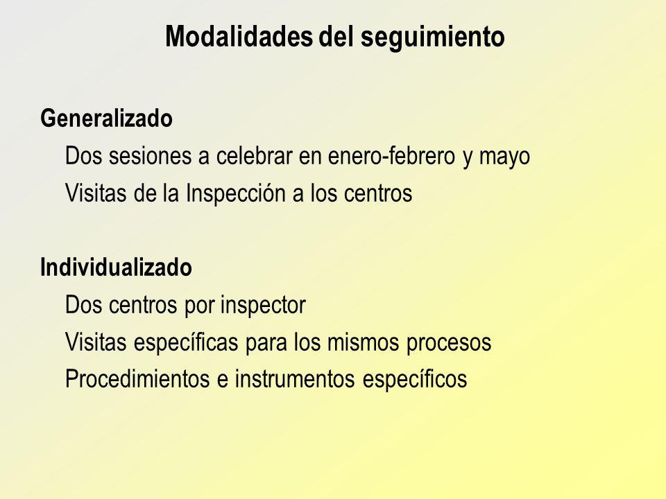 Modalidades del seguimiento Generalizado Dos sesiones a celebrar en enero-febrero y mayo Visitas de la Inspección a los centros Individualizado Dos ce