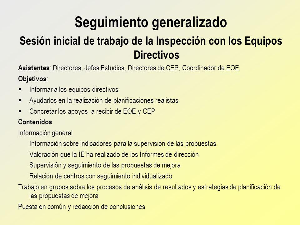 Seguimiento generalizado Sesión inicial de trabajo de la Inspección con los Equipos Directivos Asistentes : Directores, Jefes Estudios, Directores de