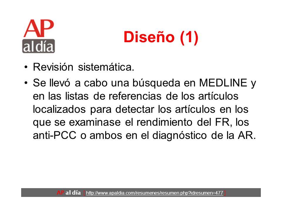 AP al día [ http://www.apaldia.com/resumenes/resumen.php?idresumen=477 ] Diseño (2) Criterios de inclusión: –publicados entre 1987 y 2006 –en cualquier lengua, –que hubiesen incorporado 10 individuos y –proporcionasen suficientes datos como para calcular la sensibilidad y especificidad en el diagnóstico de la AR.