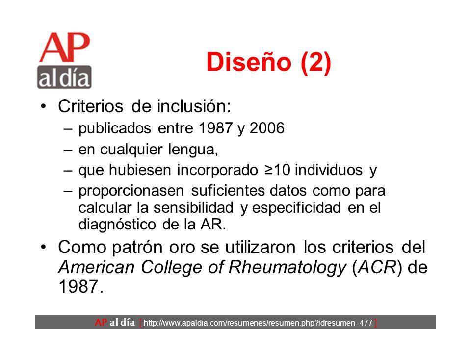 AP al día [ http://www.apaldia.com/resumenes/resumen.php idresumen=477 ] Diseño (2) Criterios de inclusión: –publicados entre 1987 y 2006 –en cualquier lengua, –que hubiesen incorporado 10 individuos y –proporcionasen suficientes datos como para calcular la sensibilidad y especificidad en el diagnóstico de la AR.