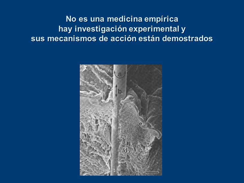 No es una medicina empírica hay investigación experimental y sus mecanismos de acción están demostrados