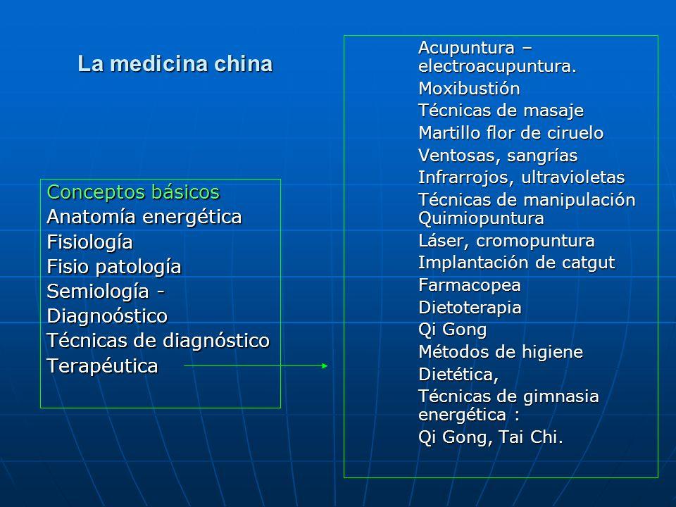 La medicina china Conceptos básicos Anatomía energética Fisiología Fisio patología Semiología - Diagnoóstico Técnicas de diagnóstico Terapéutica Acupu
