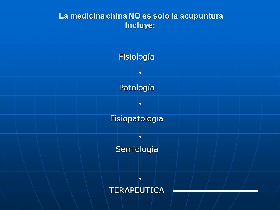 La medicina china NO es solo la acupuntura Incluye: La medicina china NO es solo la acupuntura Incluye: FisiologíaPatologíaFisiopatologíaSemiologíaTER