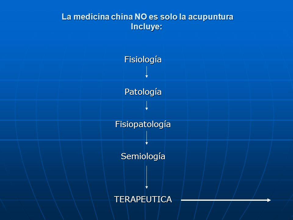 La medicina china La medicina china Terapéutica Acupuntura – electroacup.