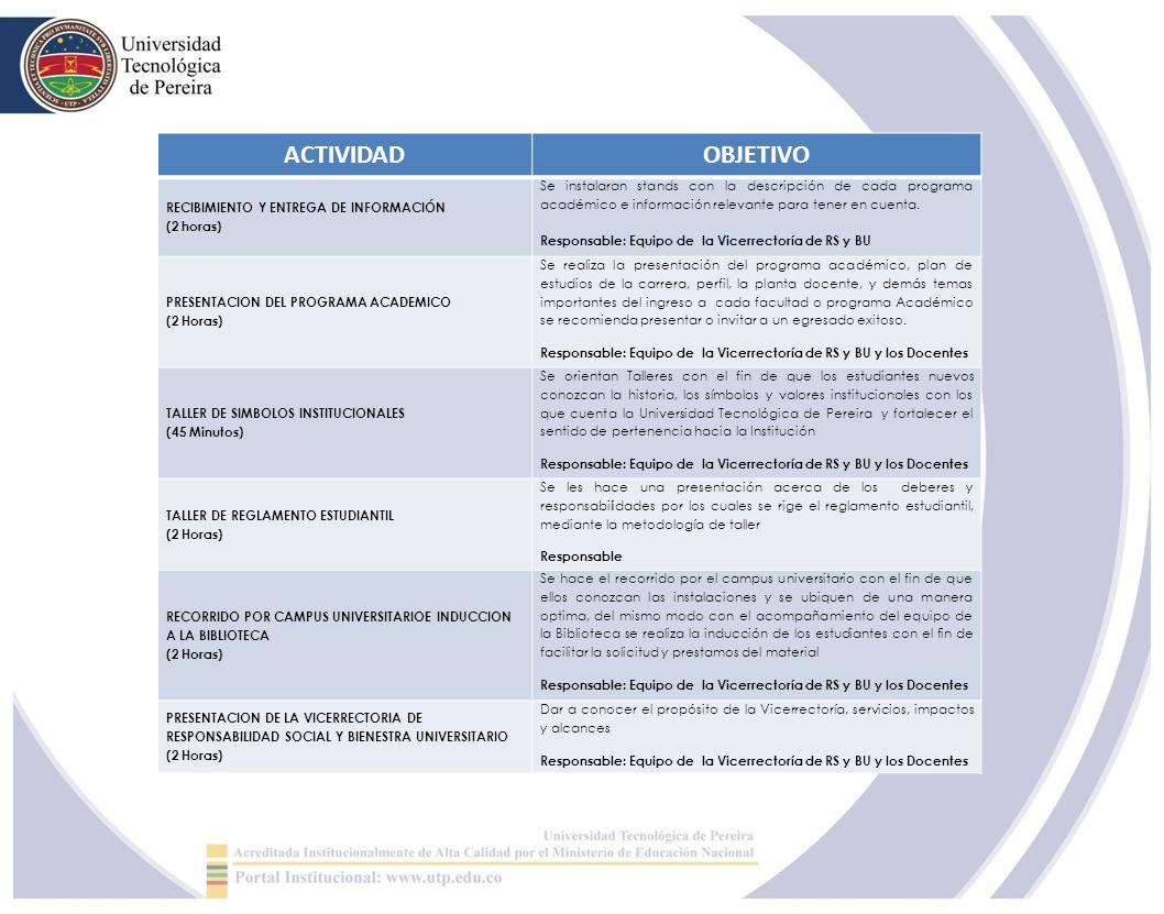 ACTIVIDADOBJETIVO RECIBIMIENTO Y ENTREGA DE INFORMACIÓN (2 horas) Se instalaran stands con la descripción de cada programa académico e información relevante para tener en cuenta.