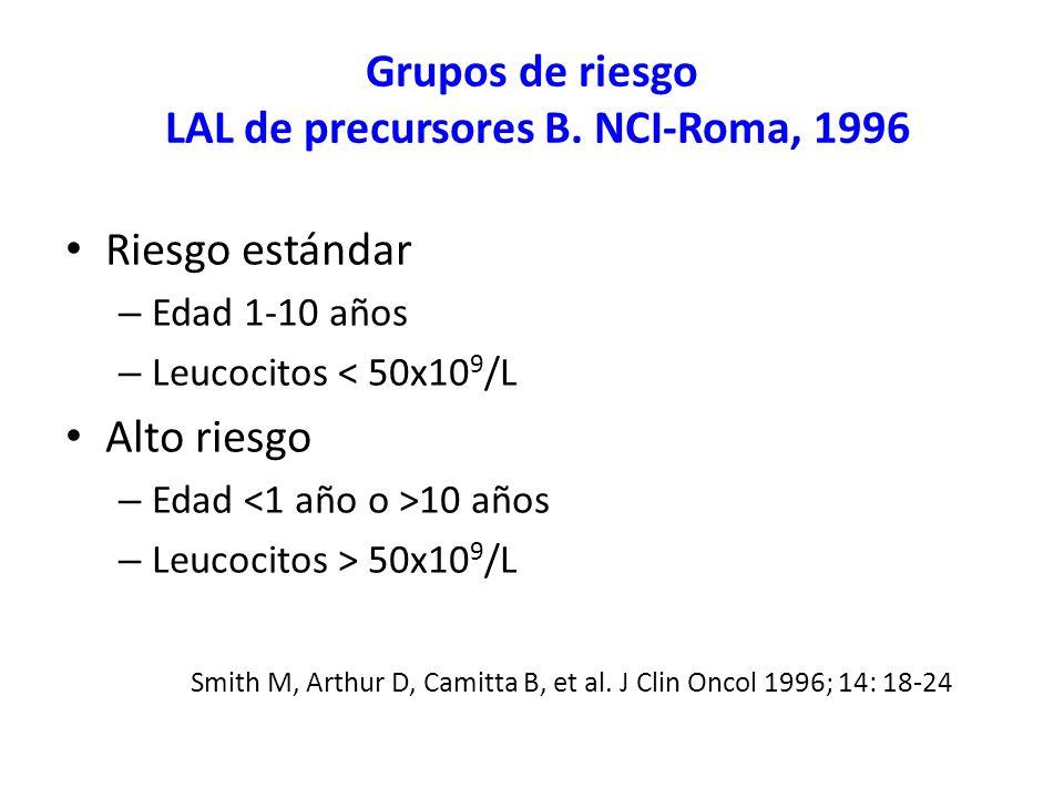 Grupos de riesgo LAL de precursores B. NCI-Roma, 1996 Riesgo estándar – Edad 1-10 años – Leucocitos < 50x10 9 /L Alto riesgo – Edad 10 años – Leucocit