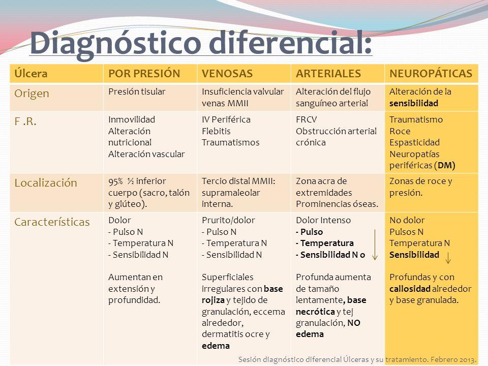 Ulcera neuropática: «PIE DIABÉTICO» Definición: »alteración clínica de etilología neuropática inducida por hiperglucemia mantenida en la que con o sin existencia de isquemia y previo desencadenante traumático se produce una lesión y/o úlcera en el pie» Inicio con lesión cutánea (ampollas, hiperqueratosis y lesiones ungueales) generalmente en el pie (plantar, epífisis 1er y 5º MTT…) Evolución: Se crónifica y tiene mala evolución.