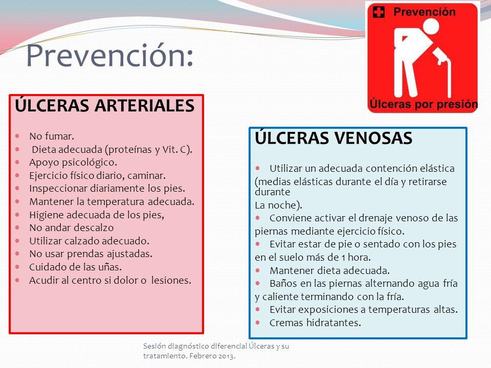 Bibliografía: Guía de actuación en Atención Primaria.