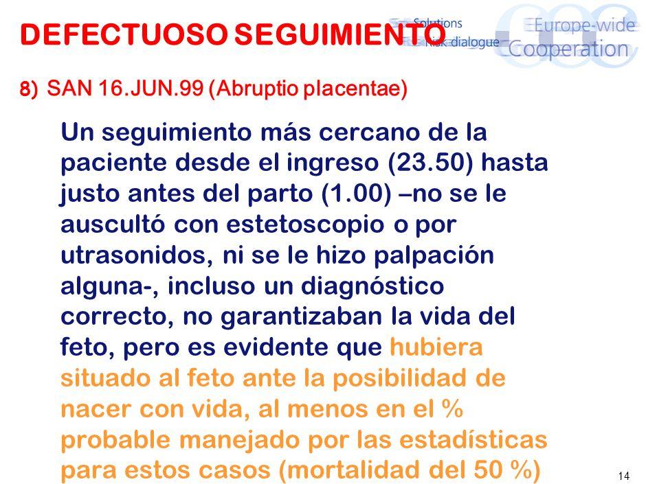 14 DEFECTUOSO SEGUIMIENTO 8) SAN 16.JUN.99 (Abruptio placentae) Un seguimiento más cercano de la paciente desde el ingreso (23.50) hasta justo antes d