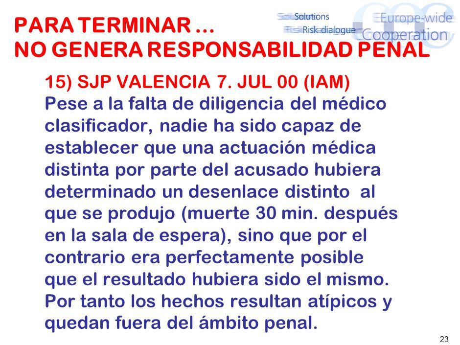 23 PARA TERMINAR... NO GENERA RESPONSABILIDAD PENAL 15) SJP VALENCIA 7. JUL 00 (IAM) Pese a la falta de diligencia del médico clasificador, nadie ha s