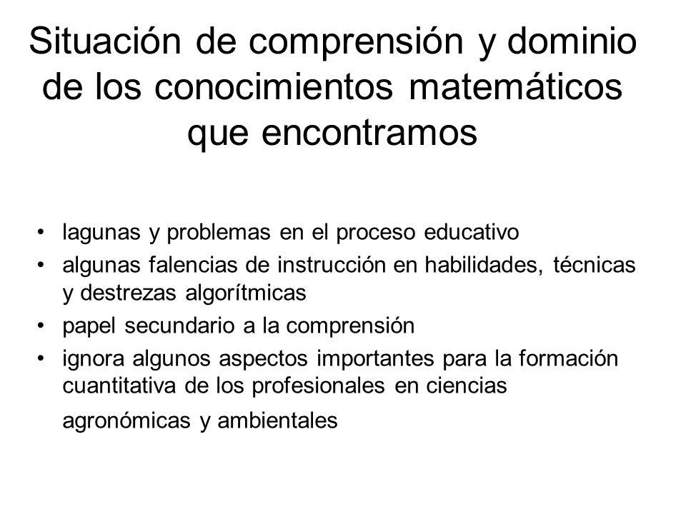 Situación de comprensión y dominio de los conocimientos matemáticos que encontramos lagunas y problemas en el proceso educativo algunas falencias de i