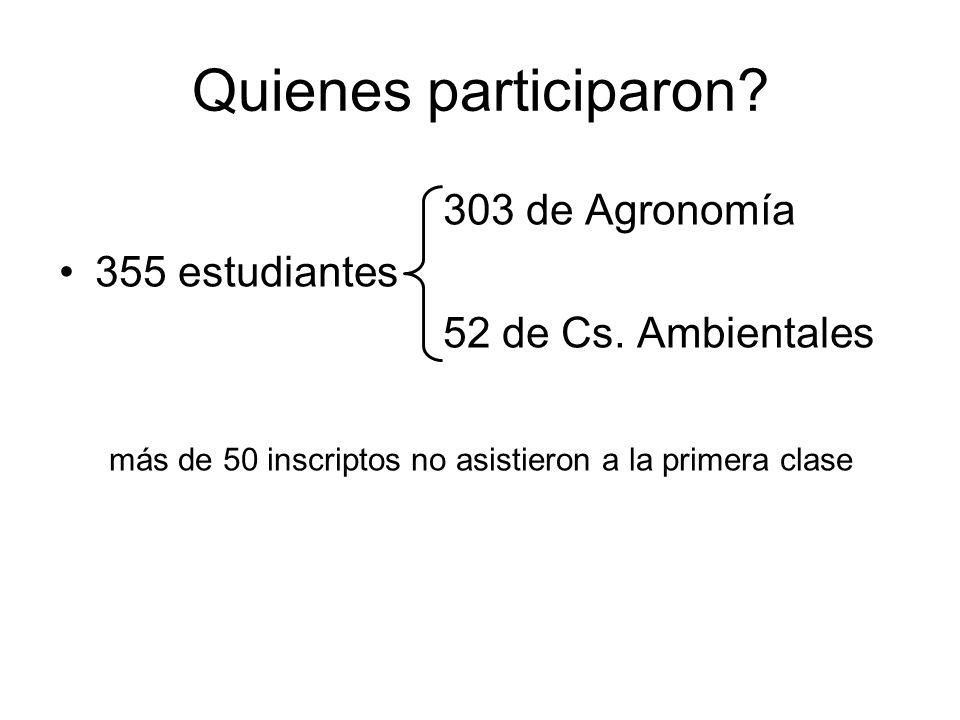 Quienes participaron? 303 de Agronomía 355 estudiantes 52 de Cs. Ambientales más de 50 inscriptos no asistieron a la primera clase
