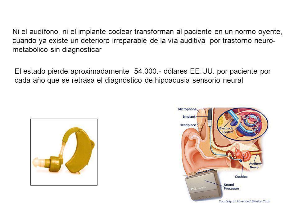 Ni el audífono, ni el implante coclear transforman al paciente en un normo oyente, cuando ya existe un deterioro irreparable de la vía auditiva por tr