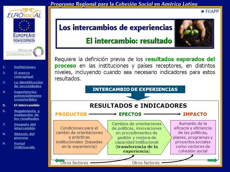 Formulación del proceso de intercambio Implica la articulación de una o varias demandas de países latinoamericanos con una o varias experiencias que pueden proporcionarles pistas o respuestas Demanda país 1 Demanda país 2 Experiencia país A Experiencia país B Experiencia país C Demanda conjunta 1.DefinicionesDefiniciones 2.El marco conceptualEl marco conceptual 3.La identificación de necesidadesLa identificación de necesidades 4.Experiencias potencialmente transferiblesExperiencias potencialmente transferibles 5.El intercambio 6.Seguimiento y evaluación de los resultadosSeguimiento y evaluación de los resultados 7.Después del intercambioDespués del intercambio 8.Síntesis del procesoSíntesis del proceso 9.Portal EUROsociALPortal EUROsociAL