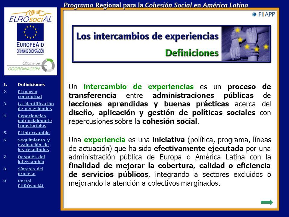 Presentación preparada por la Oficina de Coordinación de EUROsociAL Cartagena de Indias, junio de 2006 1.DefinicionesDefiniciones 2.El marco conceptualEl marco conceptual 3.La identificación de necesidadesLa identificación de necesidades 4.Experiencias potencialmente transferiblesExperiencias potencialmente transferibles 5.El intercambioEl intercambio 6.Seguimiento y evaluación de los resultadosSeguimiento y evaluación de los resultados 7.Después del intercambioDespués del intercambio 8.Síntesis del procesoSíntesis del proceso 9.Portal EUROsociALPortal EUROsociAL