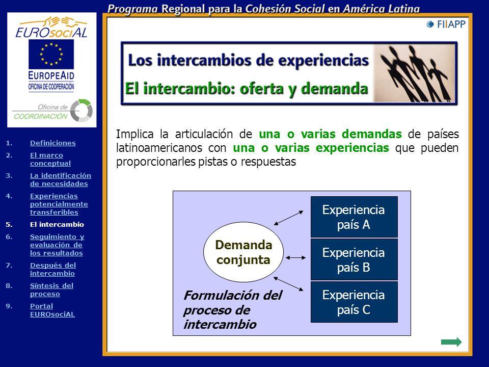 Las experiencias interesantes, potencialmente transferibles, pueden ser identificadas por los propios solicitantes o por EUROsociAL.