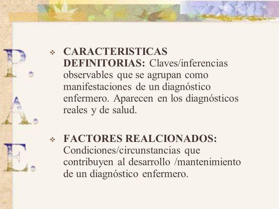 COMPONENTES DE UN DIAGNOSTICO ETIQUETA: Proporciona un nombre al diagnóstico. Es un término o frase concisa que representa un patrón de claves relacio