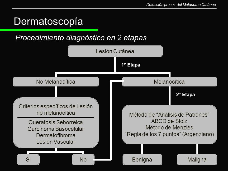 Dermatoscopía Procedimiento diagnóstico en 2 etapas Detección precoz del Melanoma Cutáneo 1° Etapa 2° Etapa