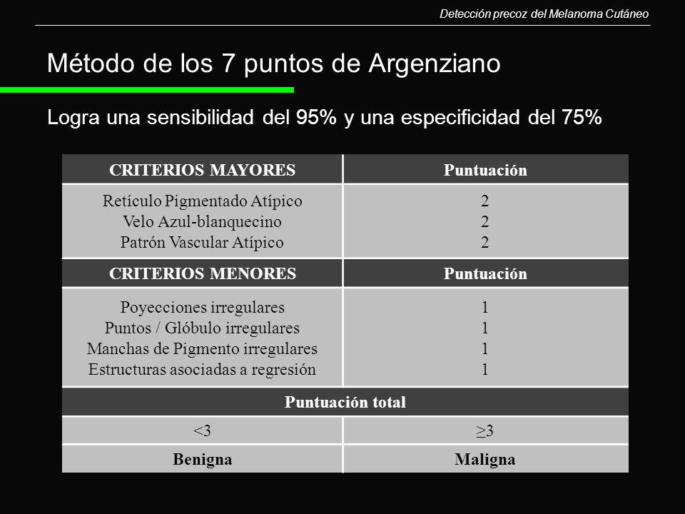 Método de los 7 puntos de Argenziano Logra una sensibilidad del 95% y una especificidad del 75% Detección precoz del Melanoma Cutáneo CRITERIOS MAYORE