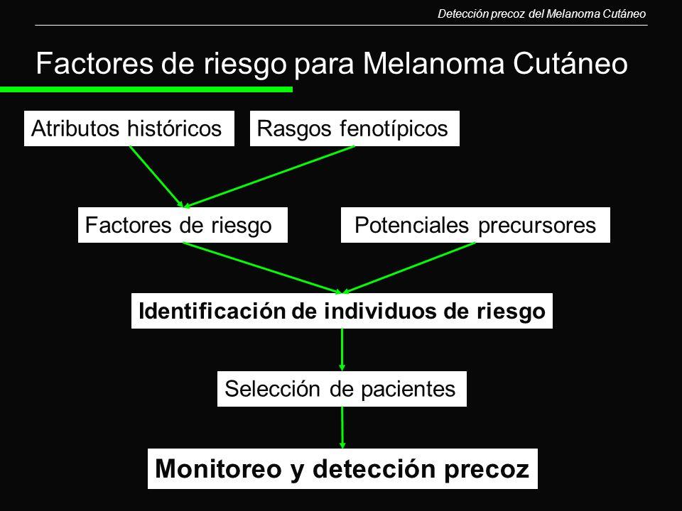 Detección precoz del Melanoma Cutáneo Factores de riesgo para Melanoma Cutáneo Factores de riesgoPotenciales precursores Atributos históricosRasgos fe