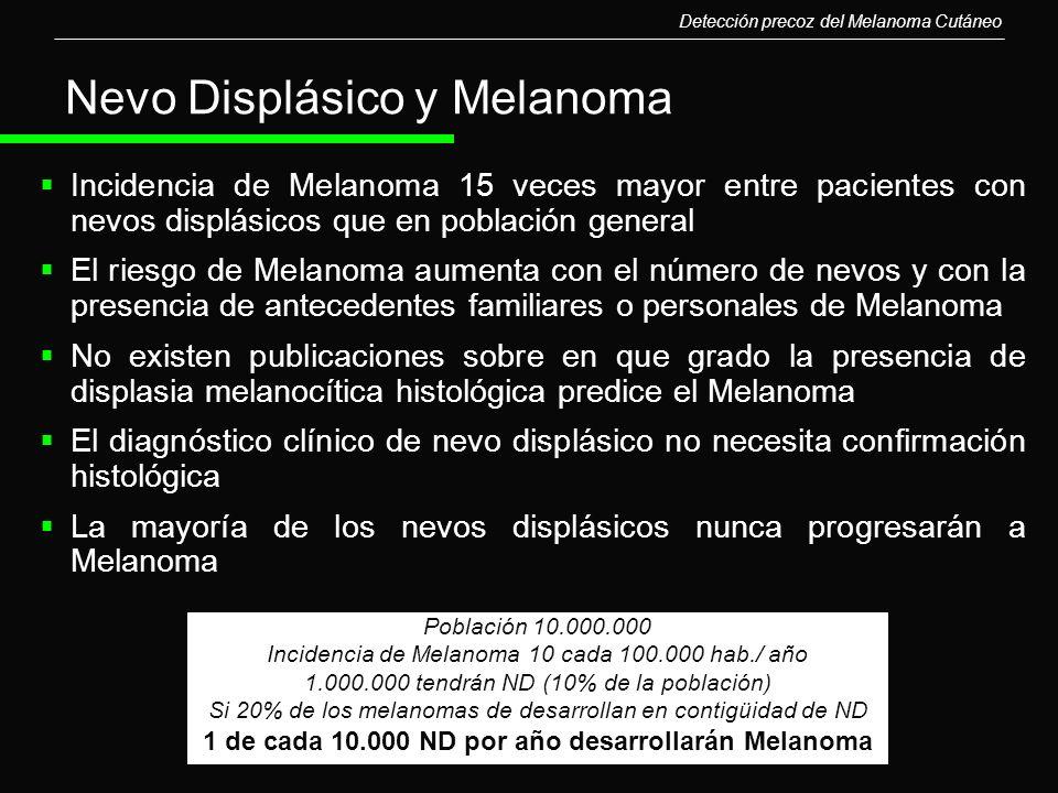 Incidencia de Melanoma 15 veces mayor entre pacientes con nevos displásicos que en población general El riesgo de Melanoma aumenta con el número de ne