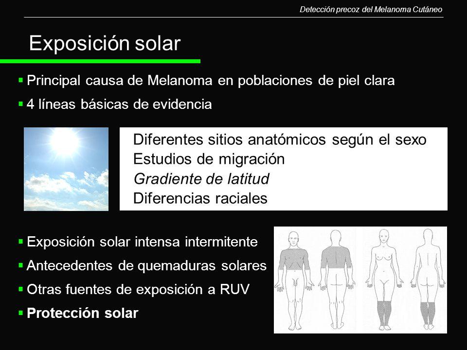 Exposición solar intensa intermitente Antecedentes de quemaduras solares Otras fuentes de exposición a RUV Protección solar Exposición solar Detección