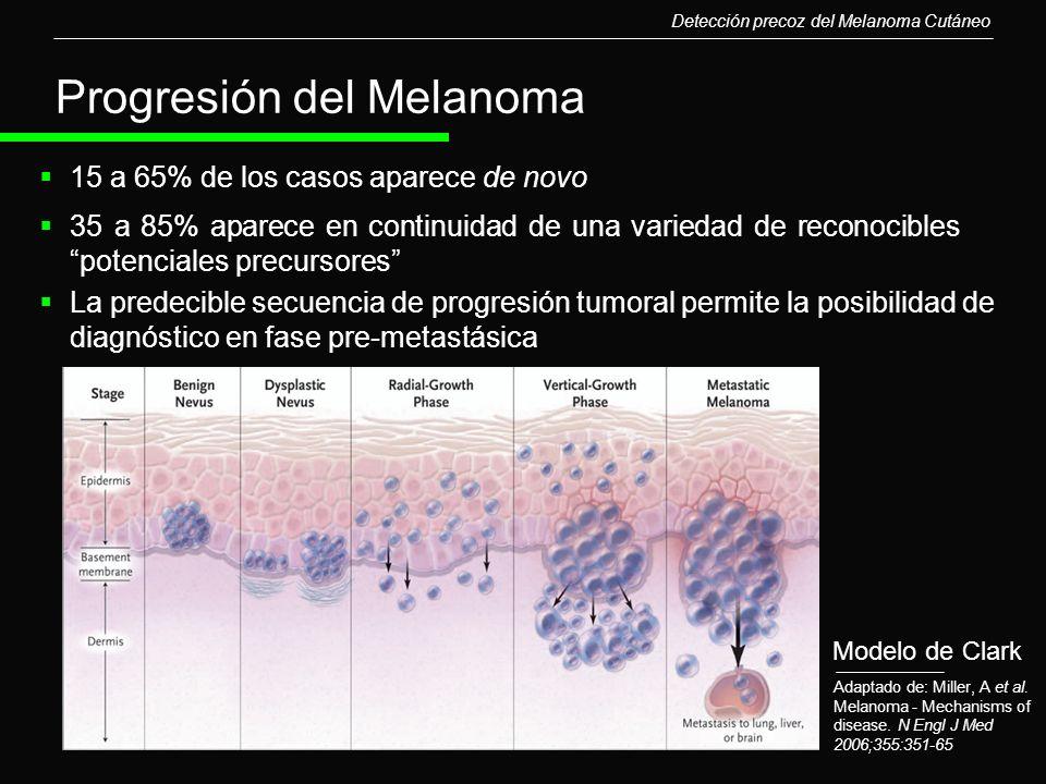 15 a 65% de los casos aparece de novo 35 a 85% aparece en continuidad de una variedad de reconocibles potenciales precursores Detección precoz del Mel