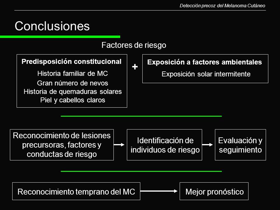 Detección precoz del Melanoma Cutáneo Conclusiones Factores de riesgo Predisposición constitucional Historia familiar de MC Gran número de nevos Histo