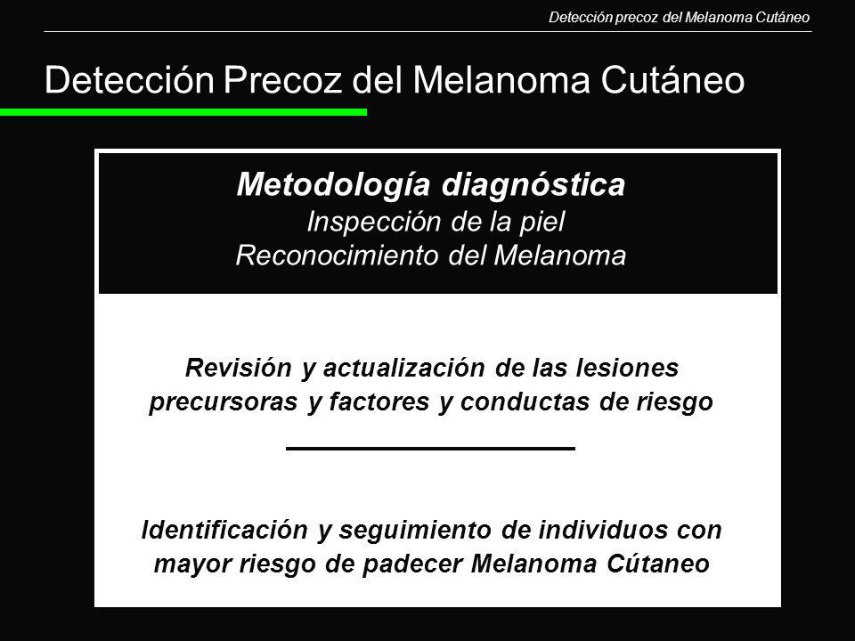 Detección Precoz del Melanoma Cutáneo Detección precoz del Melanoma Cutáneo Metodología diagnóstica Inspección de la piel Reconocimiento del Melanoma