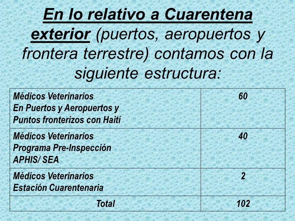 RegionalSub-Director Pecuario Epidemiologo Regional Encargado de Brigada Sanitaria Central1114 Norte1124 Norcentral1113 Nordeste1120 Noroeste1115 Sur1