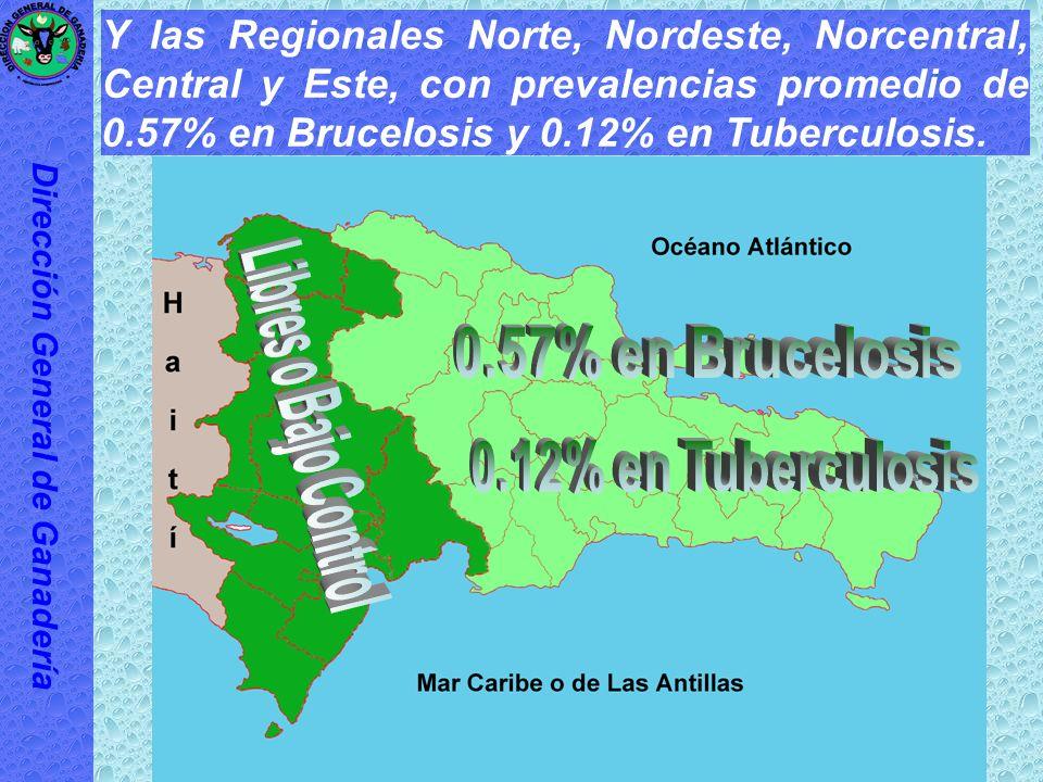 Hoy tenemos las Regionales Noroeste, Sur y Suroeste declaradas BAJO CONTROL de las enfermedades Brucelosis y Tuberculosis. Dirección General de Ganade