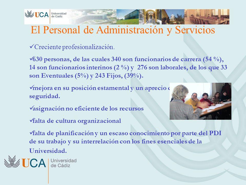 El Personal de Administración y Servicios Creciente profesionalización. 630 personas, de las cuales 340 son funcionarios de carrera (54 %), 14 son fun