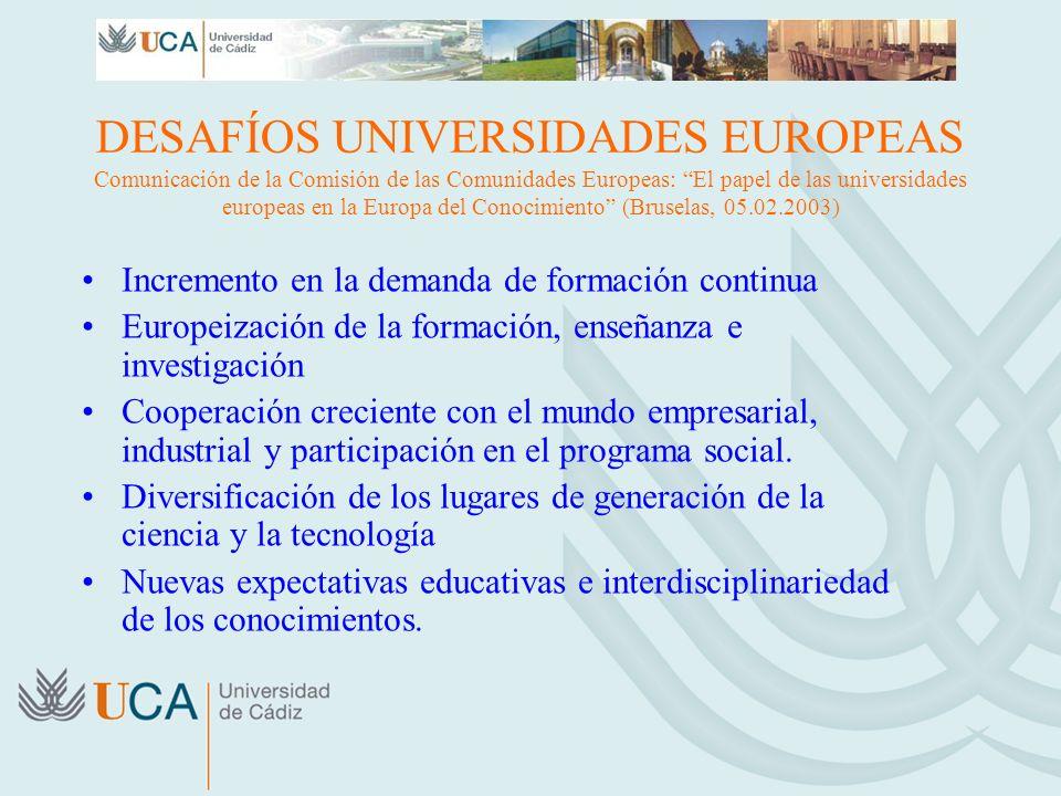 LA NUEVA FUNCIÓN DE LA UNIVERSIDAD ESPAÑOLA Michavila (2003) Conocimiento del entorno y de su tejido socio- empresarial.