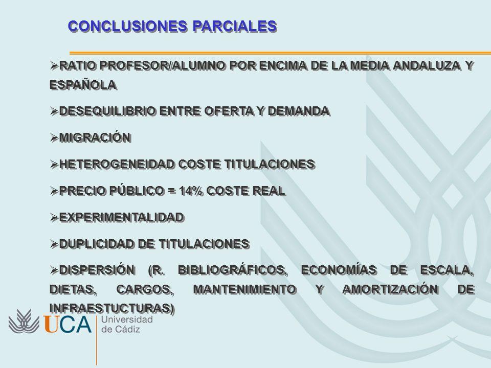 CONCLUSIONES PARCIALES RATIO PROFESOR/ALUMNO POR ENCIMA DE LA MEDIA ANDALUZA Y ESPAÑOLA DESEQUILIBRIO ENTRE OFERTA Y DEMANDA MIGRACIÓN HETEROGENEIDAD