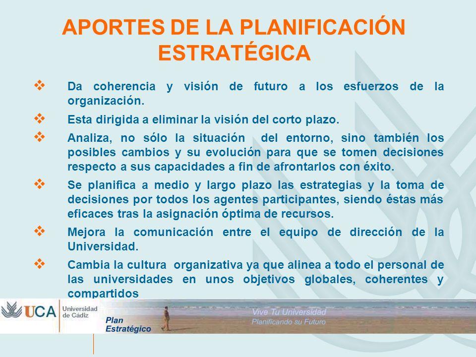 APORTES DE LA PLANIFICACIÓN ESTRATÉGICA Da coherencia y visión de futuro a los esfuerzos de la organización. Esta dirigida a eliminar la visión del co