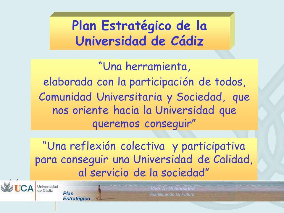 Una herramienta, elaborada con la participación de todos, Comunidad Universitaria y Sociedad, que nos oriente hacia la Universidad que queremos conseg