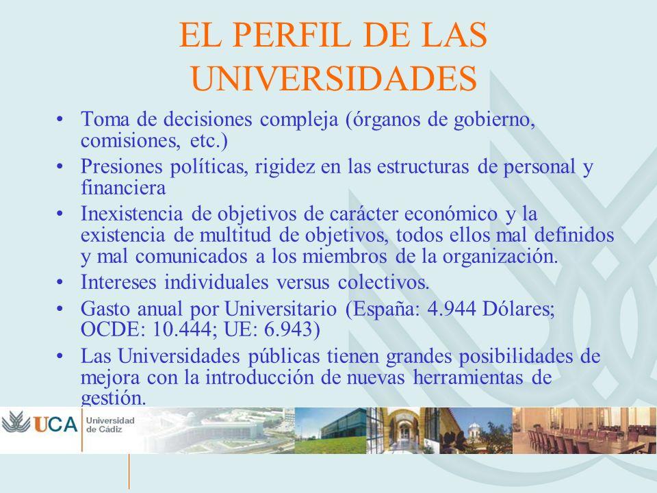 EL PERFIL DE LAS UNIVERSIDADES Toma de decisiones compleja (órganos de gobierno, comisiones, etc.) Presiones políticas, rigidez en las estructuras de