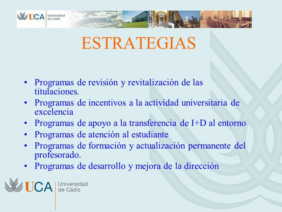 ESTRATEGIAS Programas de revisión y revitalización de las titulaciones. Programas de incentivos a la actividad universitaria de excelencia Programas d