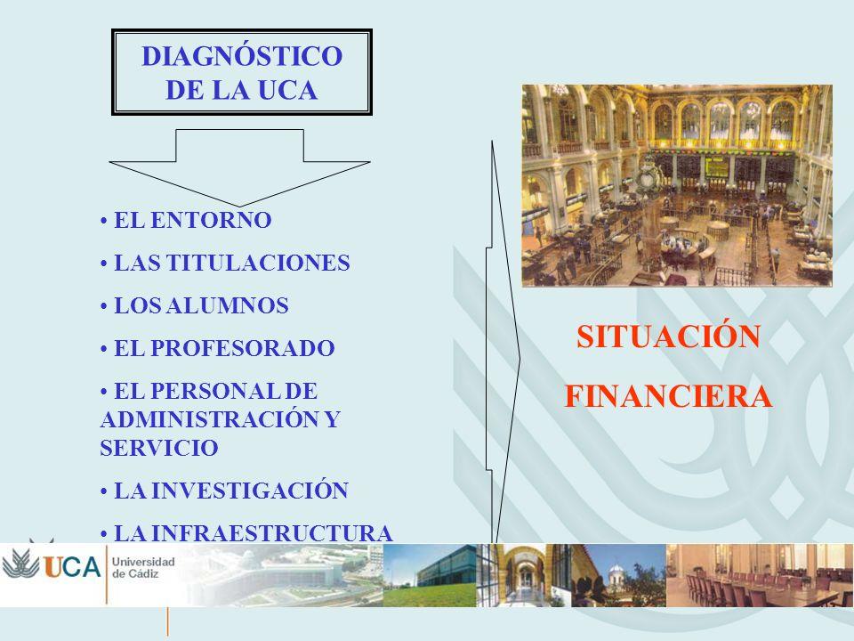 COSTES DE SUBACTIVIDAD { CD (CR/CD – CP/CO) } COSTES DE OPORTUNIDAD PRIVADOS 3.123 – 2.801 millones ptas.