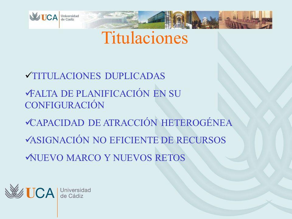 REFLEXIONES / ACCIONES / CONCLUSIONES ADECUAR OFERTA – DEMANDA ESTUDIO CAUSAS EMIGRACIÓN REFORZAR ÁREA CAPTACIÓN (PUBLICIDAD, MARKETING) BUSCAR NUEVOS MERCADOS (Ej.