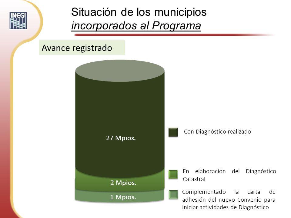 Situación de los municipios con Diagnóstico elaborado Los 27 municipios que ya cuentan con Diagnóstico Catastral guardan el siguiente avance: Avance de municipios por etapa