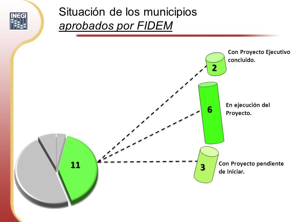 Perspectivas 2009 - 2012 Rango (cuentas catastrales) Municipios > 20,000 – 40,00048 > 40,000 – 80,00030 > 80,000 - 450,00037 115