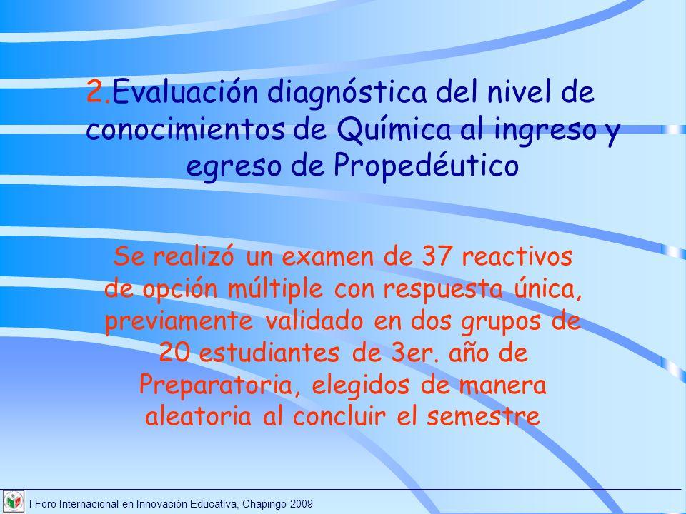I Foro Internacional en Innovación Educativa, Chapingo 2009 ________________________________________________________________________ 2.Evaluación diag