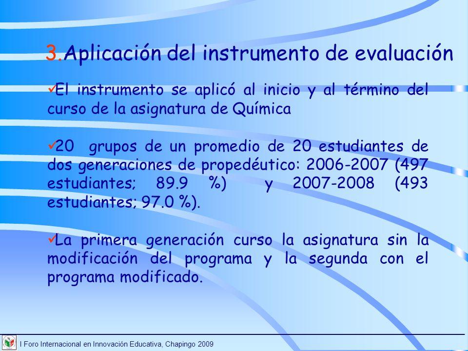 I Foro Internacional en Innovación Educativa, Chapingo 2009 ________________________________________________________________________ El instrumento se